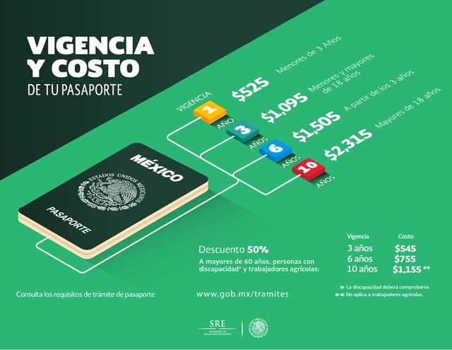 Pasaporte Mexicano – Nuevas instrucciones para el tramite a partir ...
